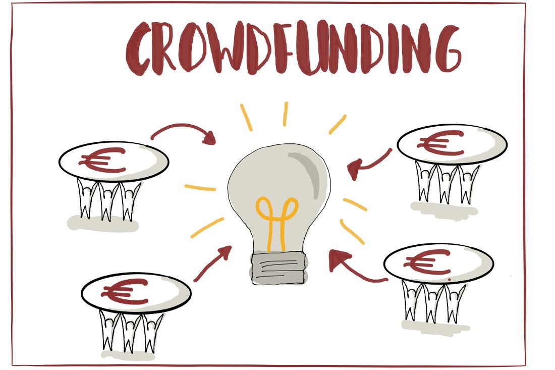 Die vier Arten des Crowdfunding